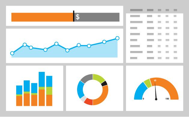 мерење и оптимизација сајта